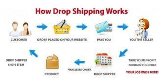 dropshipping-la-gi