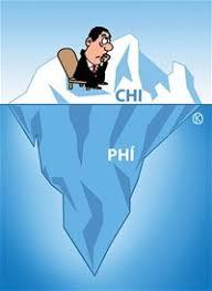 chi-phi-chim