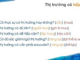 Phan Tich Thi Truong Nhu The Nao